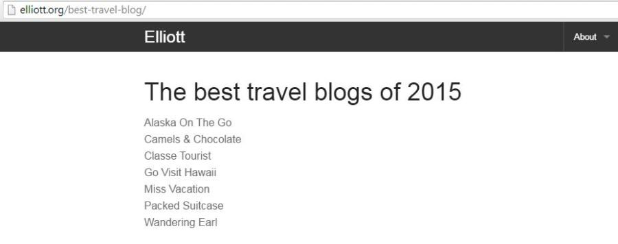 best travel blogger 2015